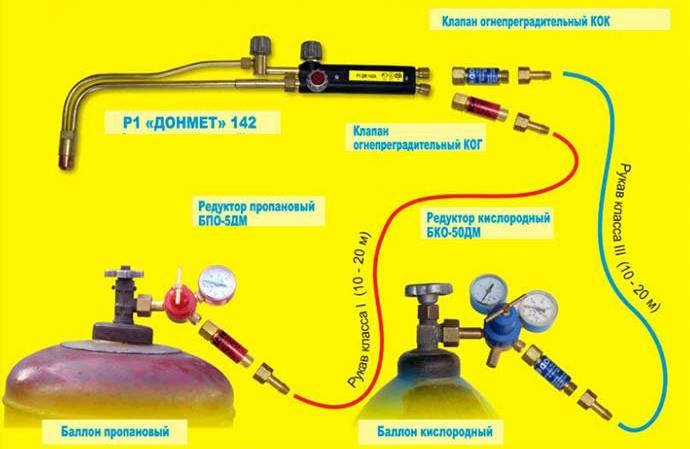 Работа с кислородным редуктором