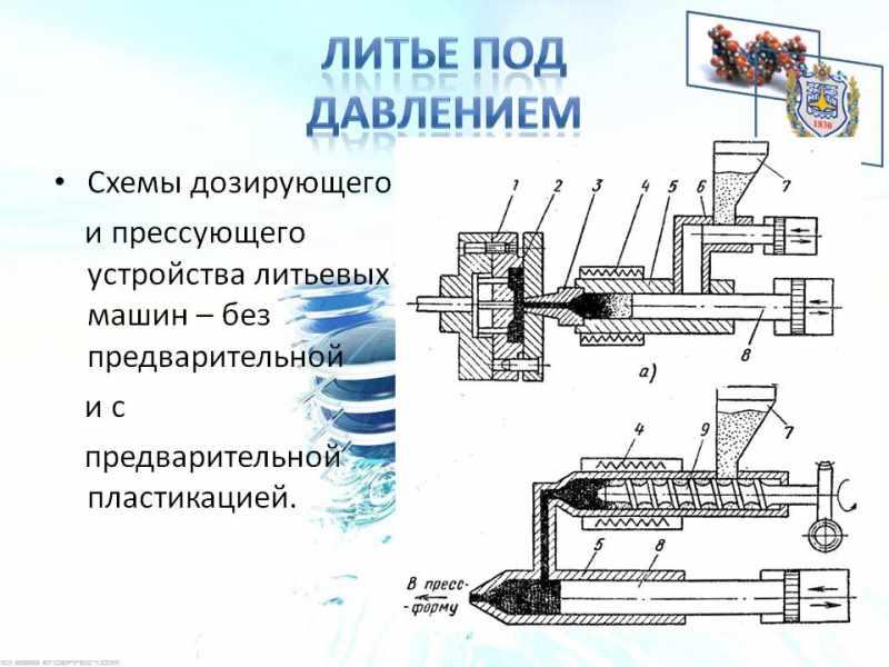 Процесс дозирования в литье под давлением
