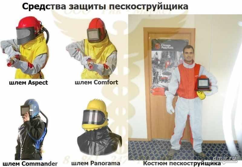 Средства защиты пескоструйщика