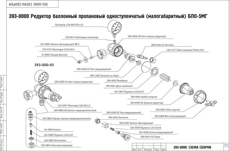Устройство пропанового редуктора