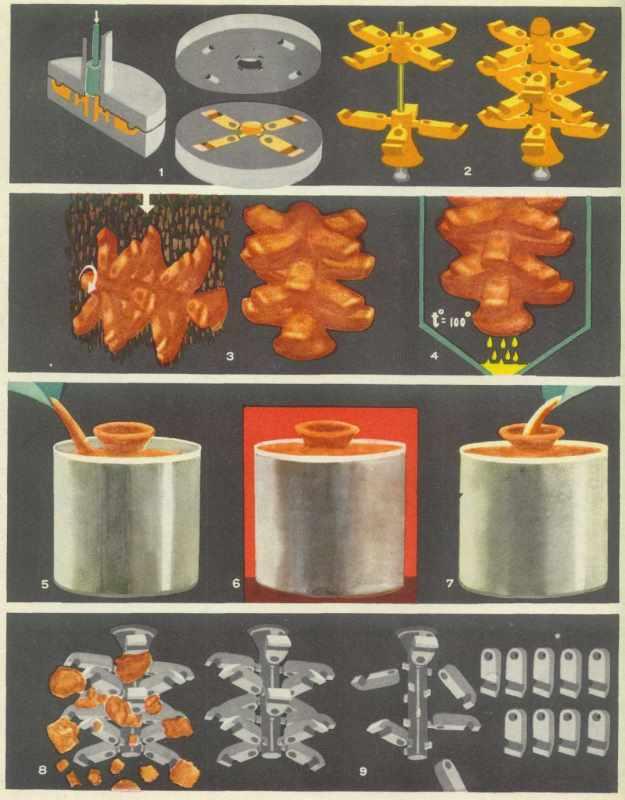 Схема специального точного литья