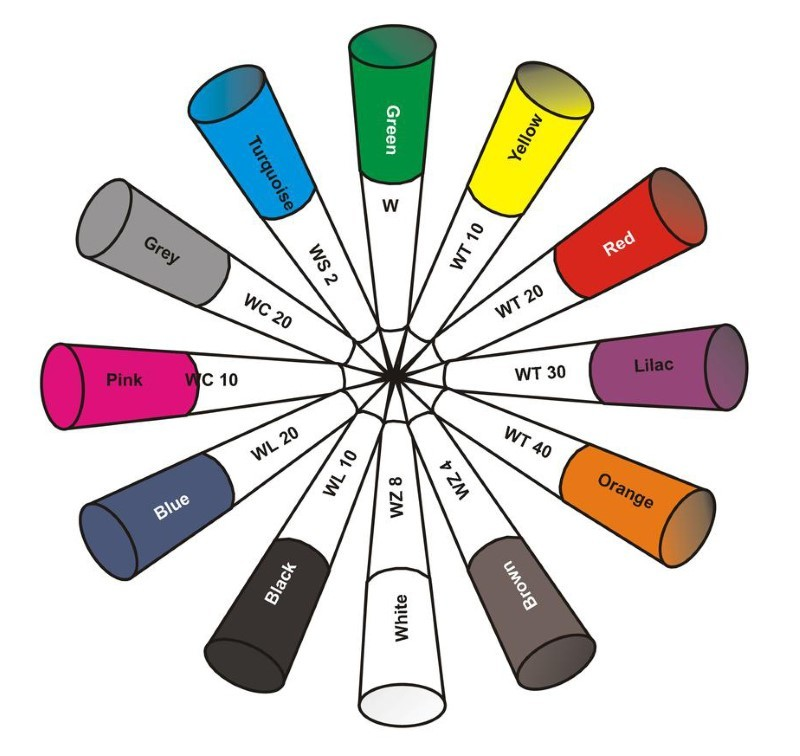 Цветовая маркировка вольфрамовых электродов