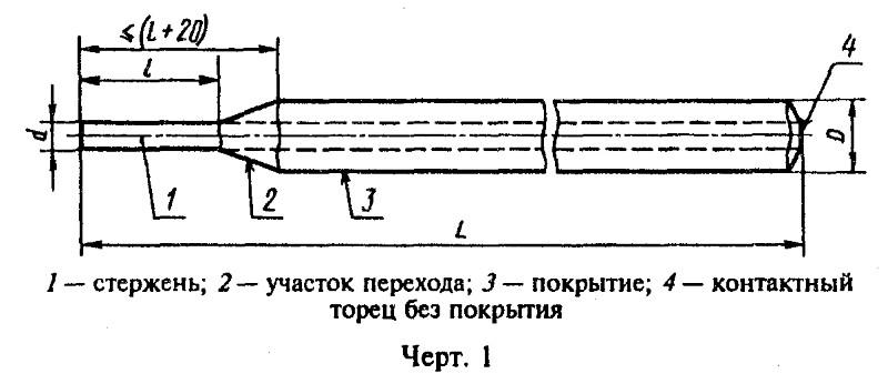 Схема электрода для сварки