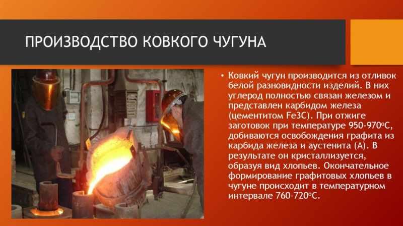 Производство ковкого чугуна