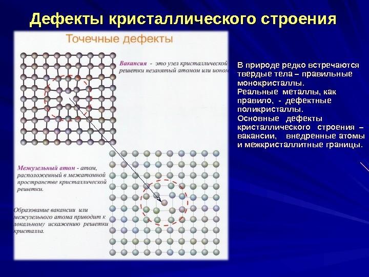 Дефекты кристаллического строения металлов