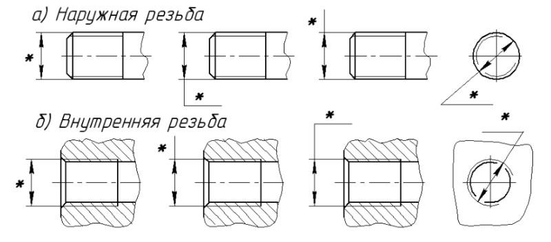 Таблицы метрических резьб наружные и внутренние