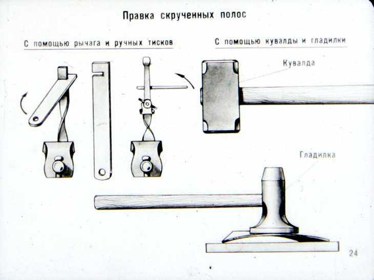 Правка металла, скрученного по спирали