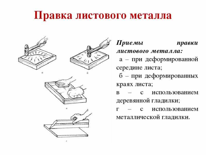 Правка металла с целью возвращения заготовке формы