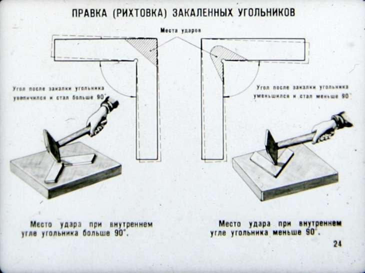 Правка закаленного металла (рихтовка)