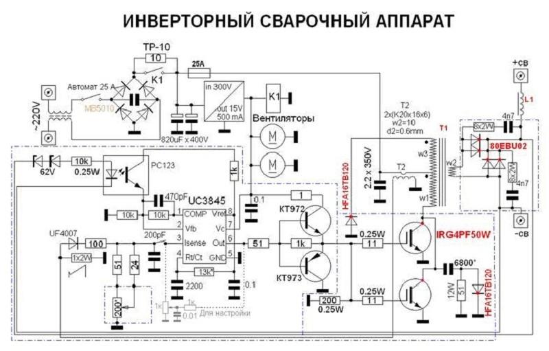Схема конструкции инверторного сварочного аппарата