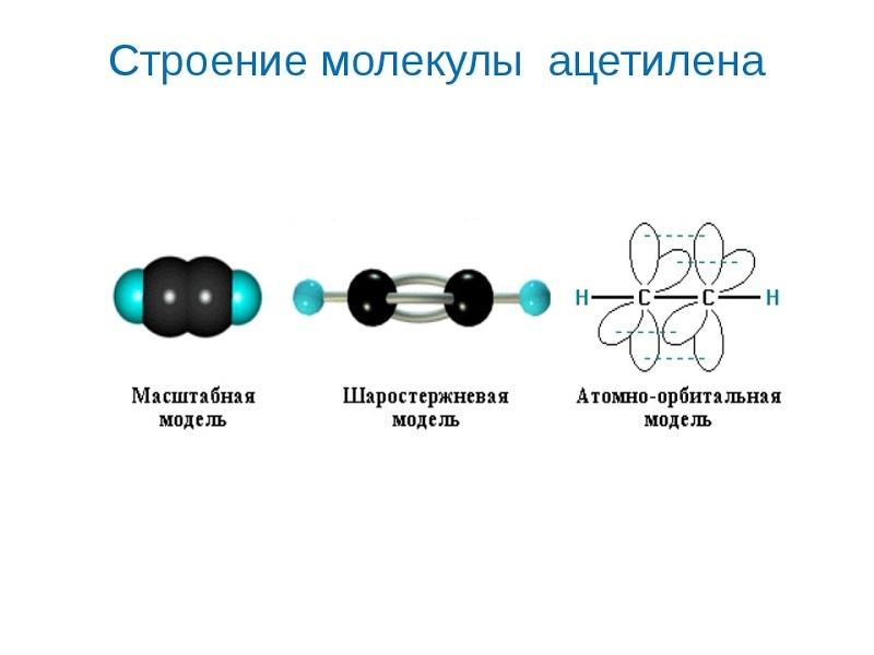 Строение молекулы ацетилена