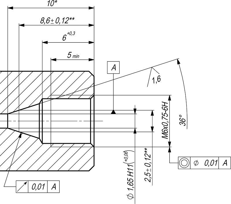 Контроль допуска расположения метрической резьбы