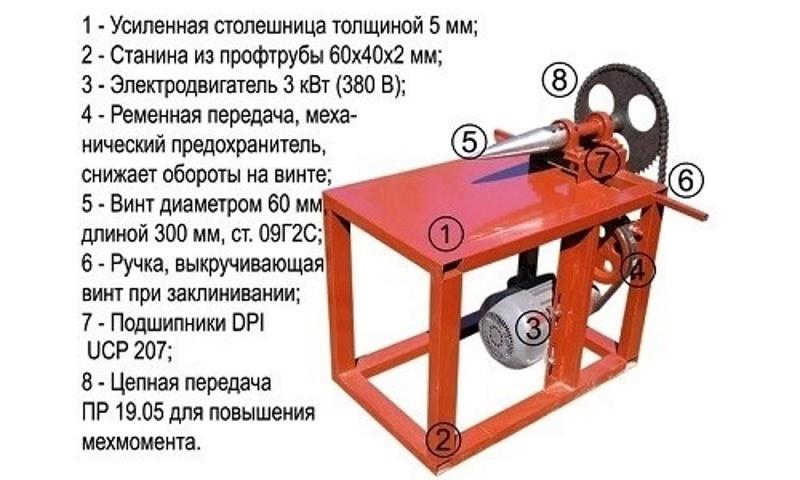 Схема винтового дровокола