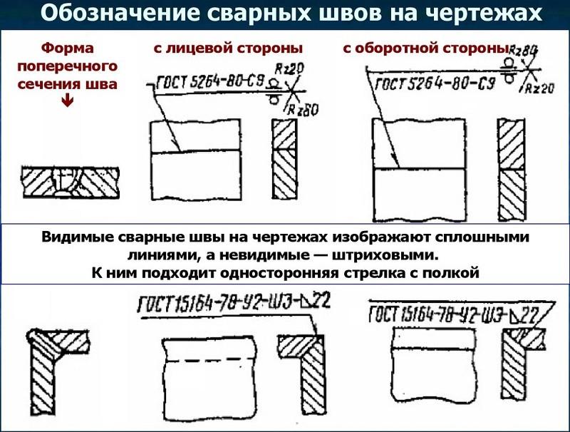 Схема обозначения сварных швов на чертежах по ГОСТ