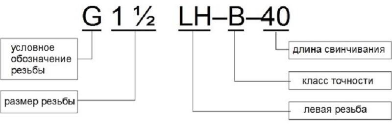 Пример расшифровки маркировки резьбы