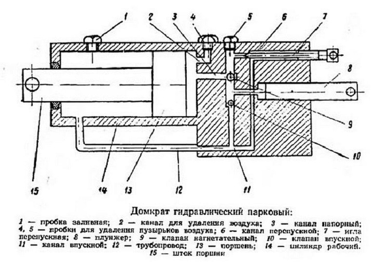 Схема устройства домкрата подкатного типа