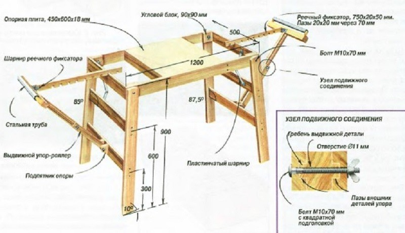 Схема сборки стола для циркулярки
