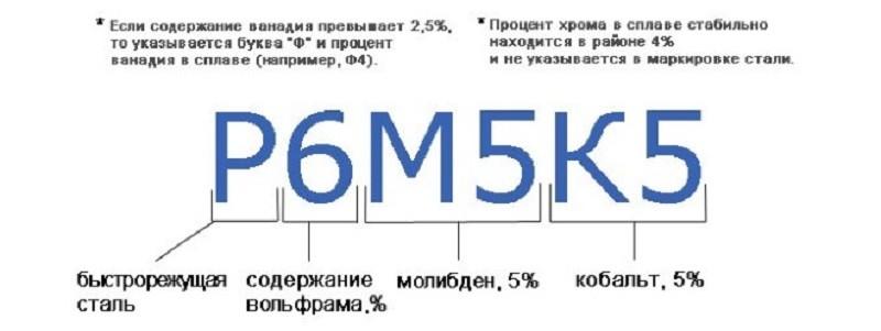 Пример расшифровки маркировки