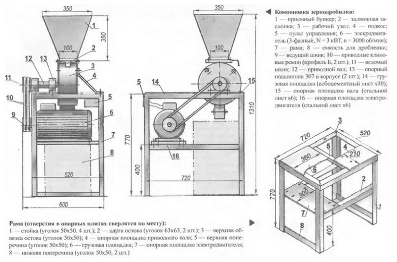 Схема для сборки зернодробилки своими руками