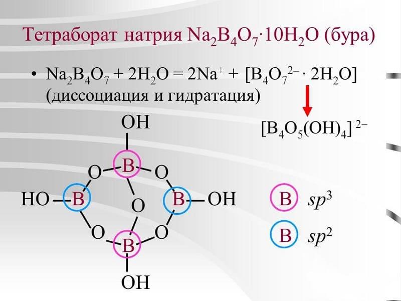Химические реакции при участии бура