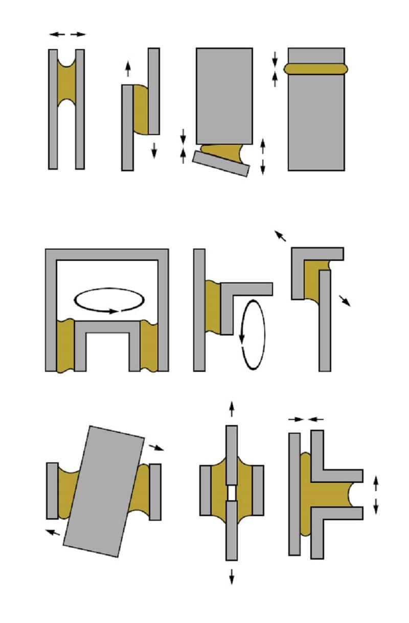 Статичное жесткое склеивание металлов