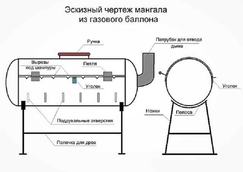 Эскиз мангала