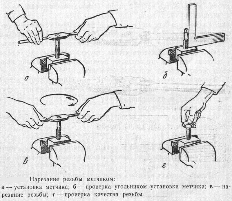 Последовательность нарезания резьбы метчиком