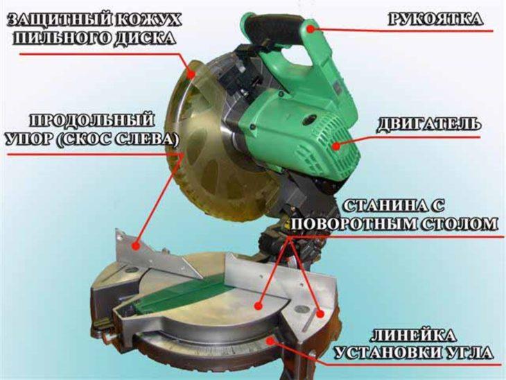 Конструкция отрезной дисковой пилы по металлу