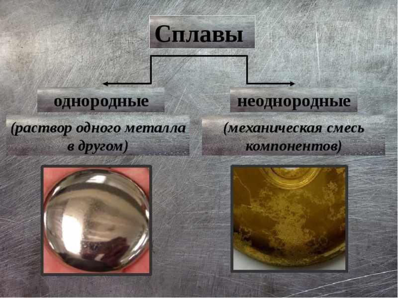 Классификация однородности сплавов
