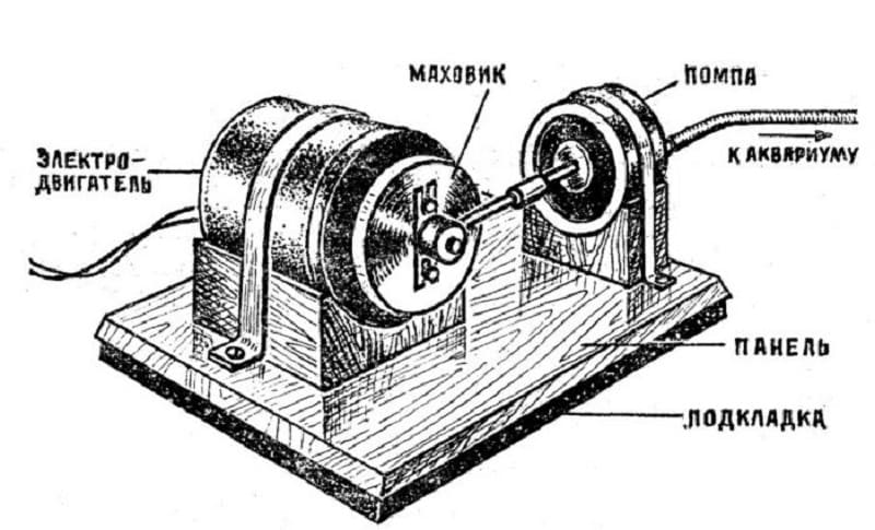 Устройство аквариумного компрессора