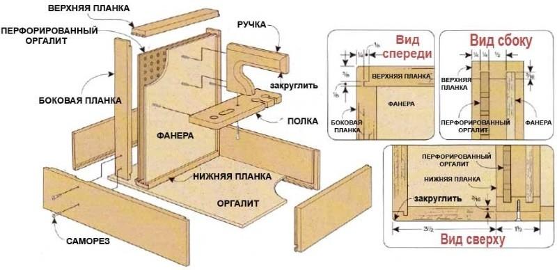 Схема самодельного ящика для инструментов