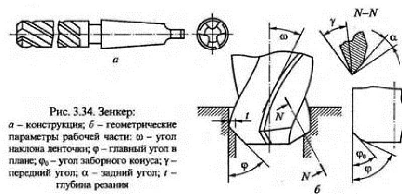 Конструкция зенкера по металлу