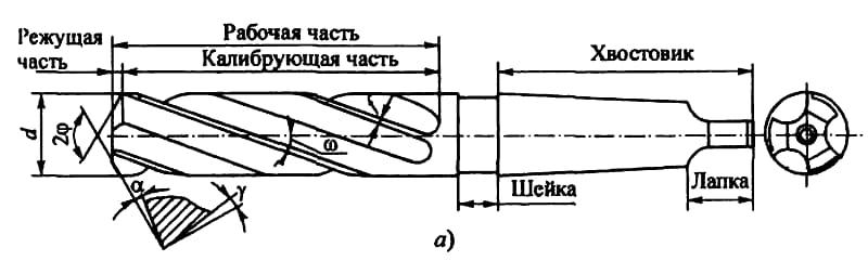 Устройство цилиндрического зенкера