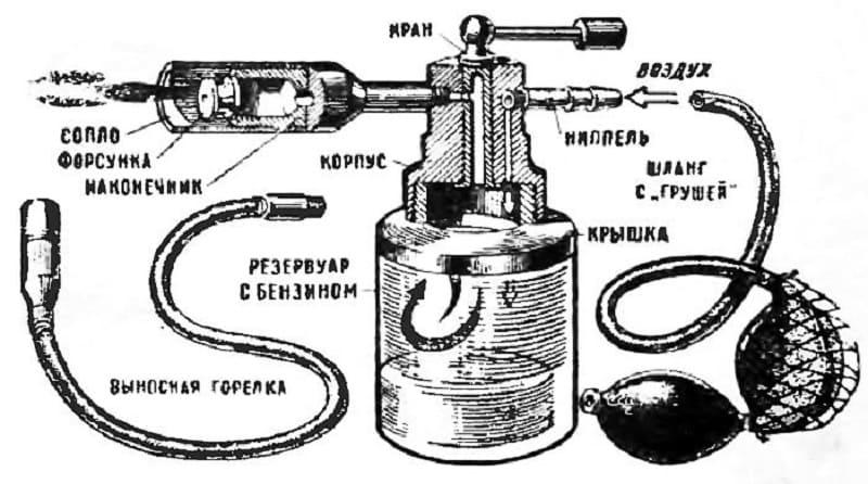 Устройство бензиновой горелки