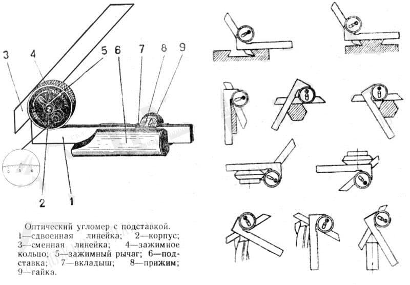 Устройство оптического угломера