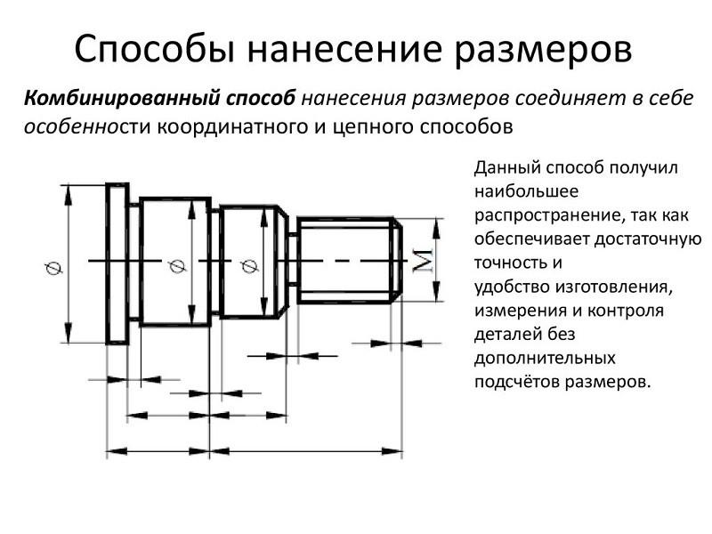 Комбинированный способ нанесения размеров