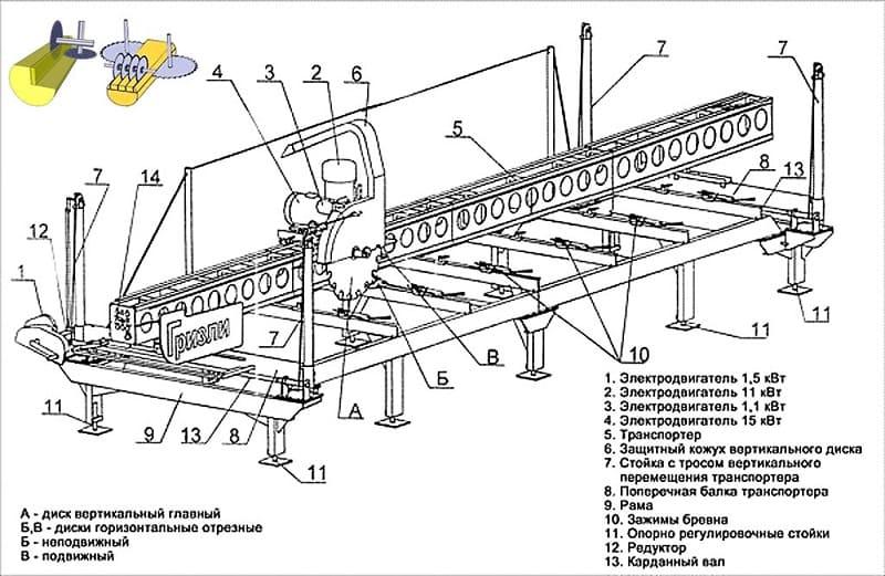 Схема для изготовления направляющей шины