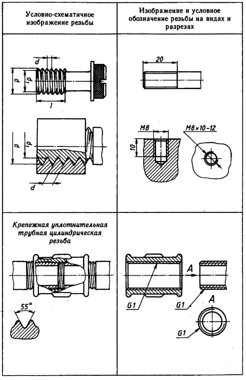 Изображение крепежной резьбы