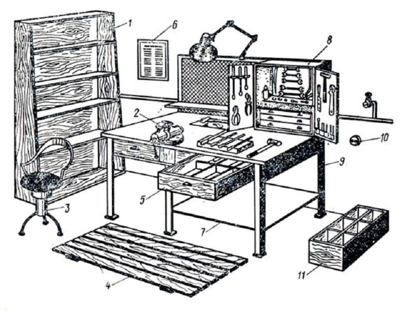 Схематичное изображение кабины сварщика