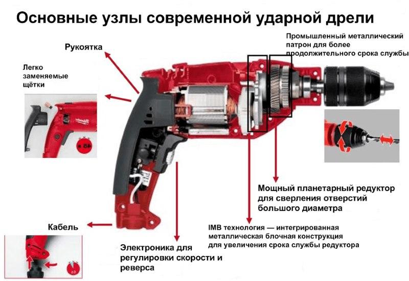 Устройство дрели с функцией перфоратора