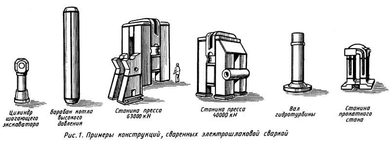Конструкции, сваренные электрошлаковой сваркой