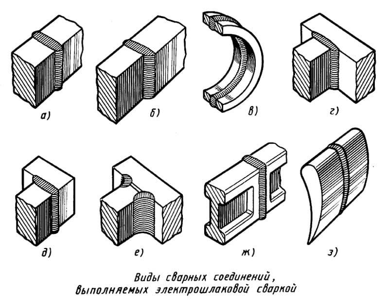 Сварные соединения, выполняемые электрошлаковой сваркой