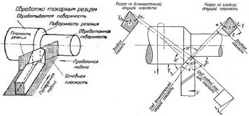 Структура резца и его главные углы