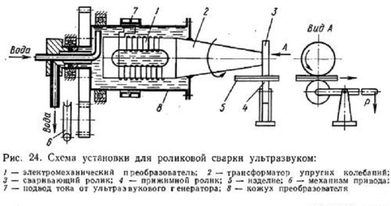 Схема установки для роликовой сварки ультразвуком