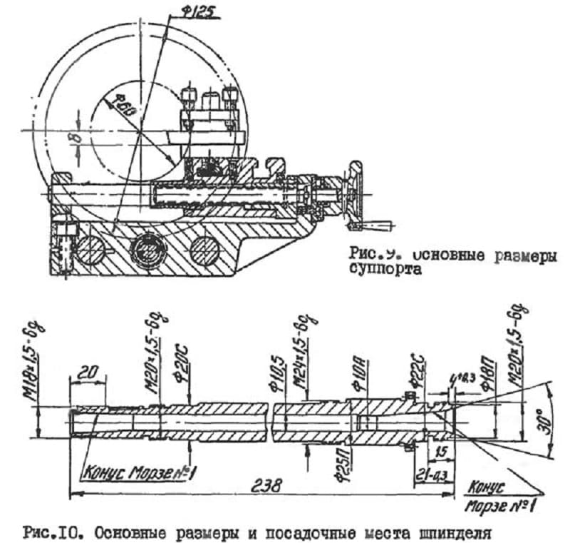 Параметры станка Универсал