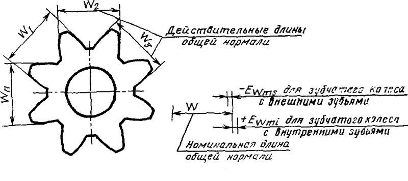 Средняя длина общей нормали Wmr