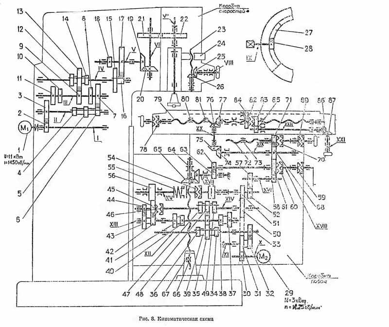 Кинематическая схема станка ВМ127