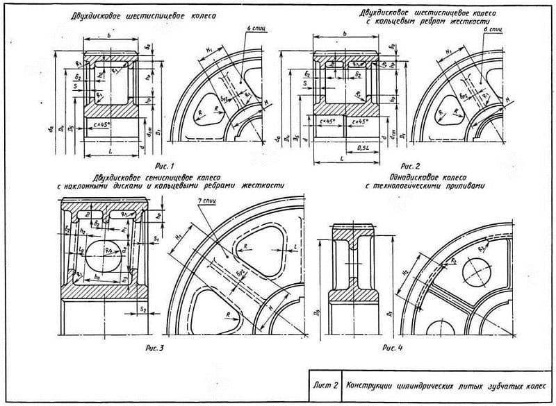 Конструкция зубчатых колес