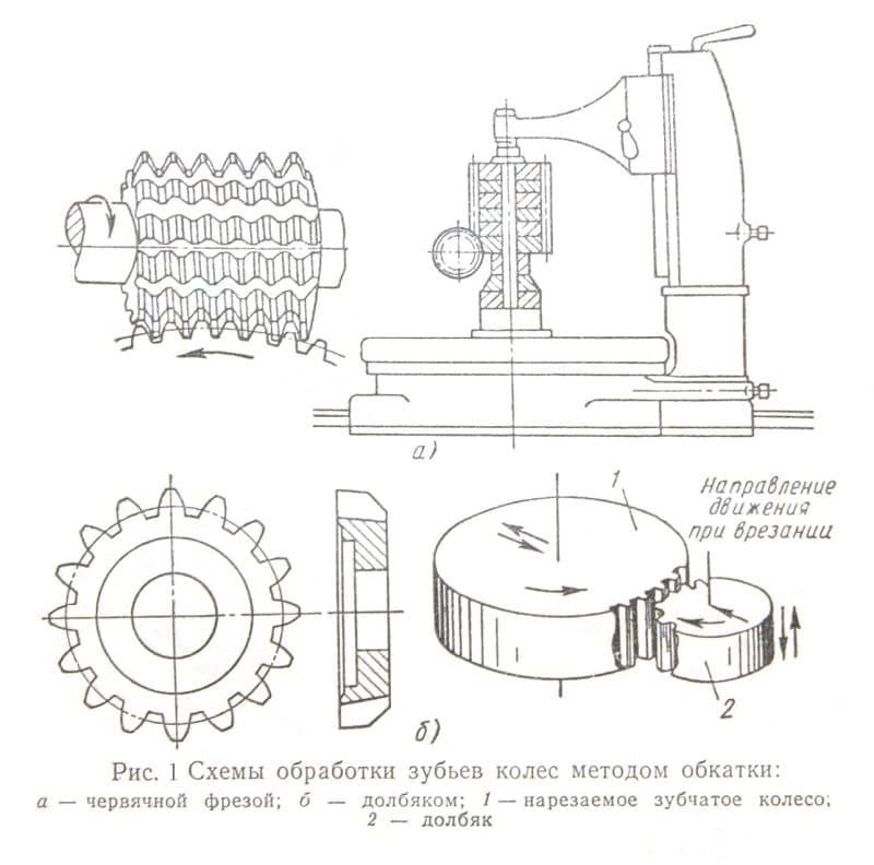 Обработка шестерен обкаткой