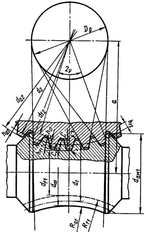 Червячные колеса из бронзы